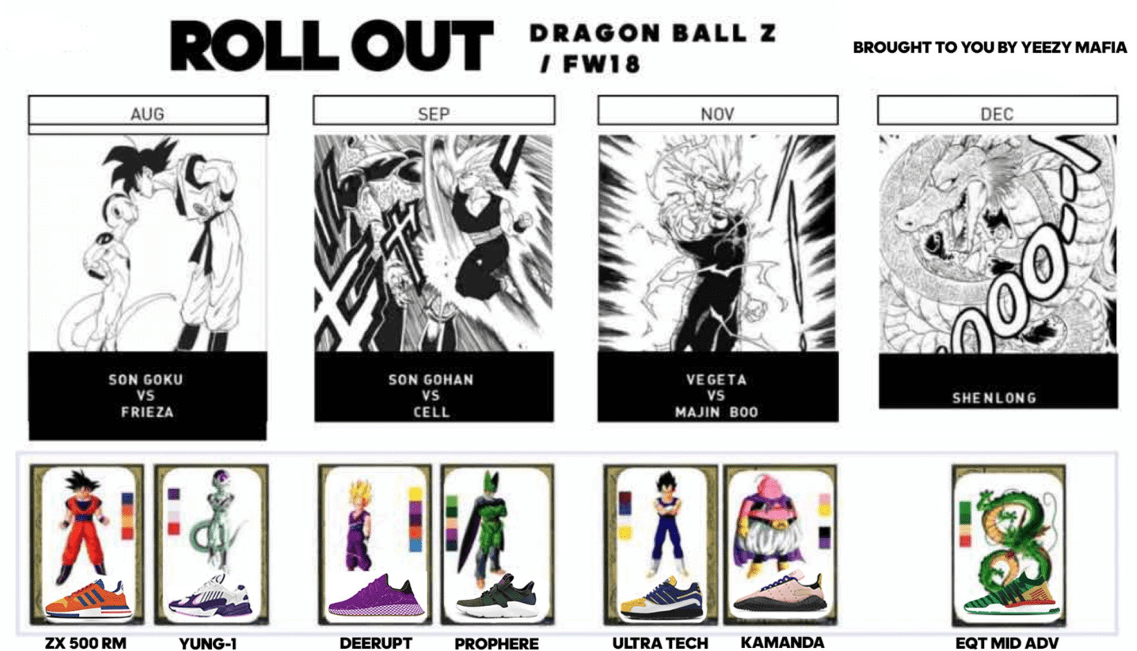 low priced ca8e5 99d0c Check out the images below for a better look, and stay locked to  JustFreshKicks for more news regarding the adidas x Dragon Ball Z  collaboration.