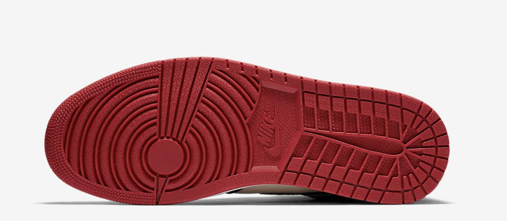 Air Jordan 1 Dedo Del Pie Criados Constructor De Sitio Web Liberación NUNwPVx